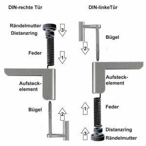 Montageanleitung für ClipClose TS